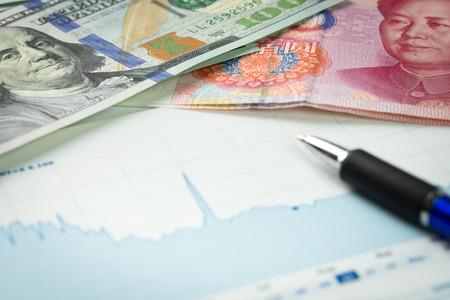 US dollar versus China Yuan exchange rate