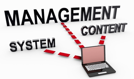Content Management System on Document in 3D