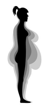 Ilustración de Stages weight loss female figure. Silhouette. Vector illustration. Isolated on white background - Imagen libre de derechos