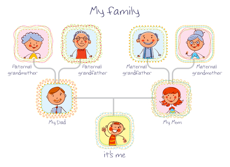 Family tree illustration. In the style of children's drawings. Funny cartoon character. Isolated on white background.