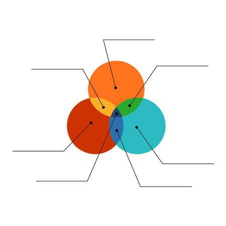 Illustration for Venn diagram flat style color infographics template with note lines. Easy color change. Transparency are flattened. - Royalty Free Image