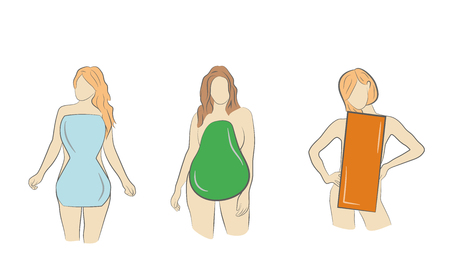 A set of female body types - Apple / rounded, hourglass