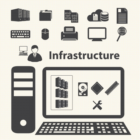 System infrastructure and Virtualization management control  Cloud computing concept