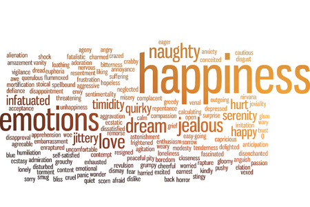 Happiness emotions word/words cloud