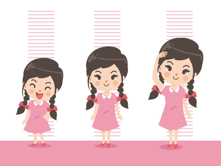 Ilustración de Height of child grow up. Little girl measuring his height on white color background. One girl in three levels. Short, medium, high,Height. difference child growth concepts. - Imagen libre de derechos