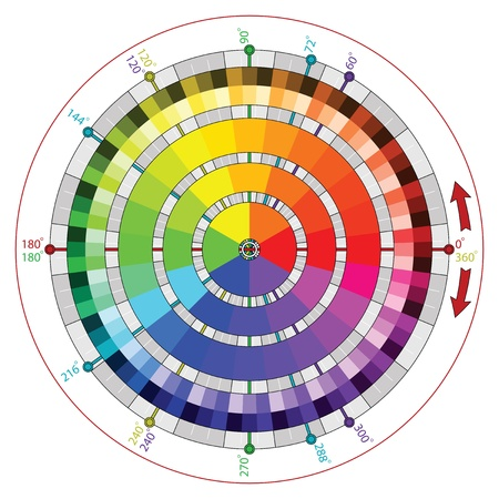Complementary color wheel for artists
