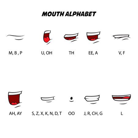 Illustration pour Mouth alphabet. Character mouth lip sync. Design element for character voice  animation, motion design. Vector illustration. - image libre de droit