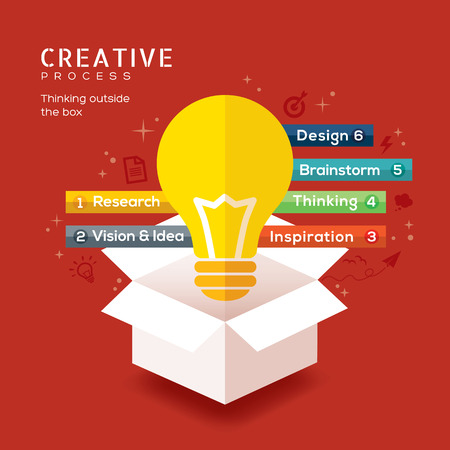 think outside the box creative idea vector illustration