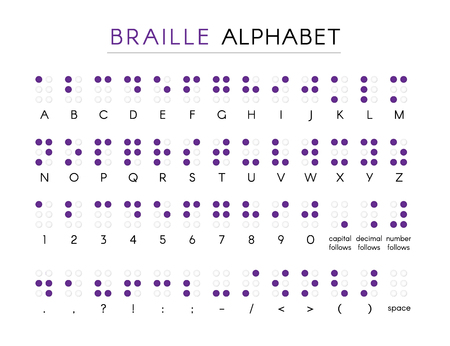 Illustration pour Braille alphabet with numbers and signs - image libre de droit