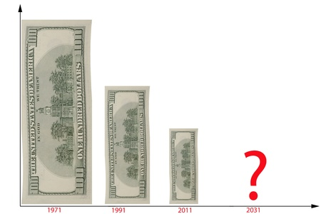The chart illustrated the decline of dollar