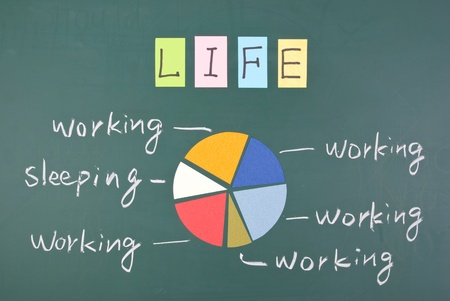 Overworked life plan, Colorful word and drawing on blackboard