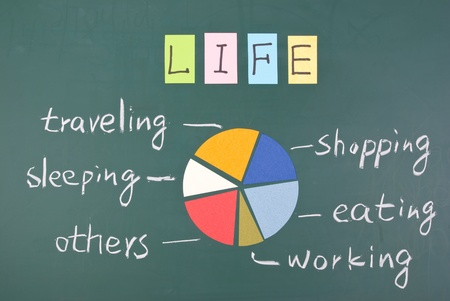 Idea life plan, Colorful word and drawing on blackboard