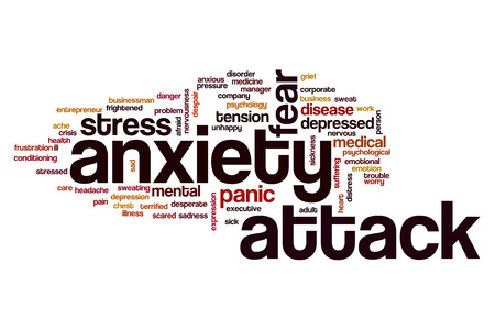 Anxiety attack word cloud concept