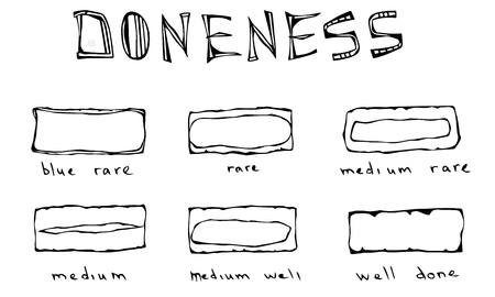 Slices of Beef Steak, Meat Doneness Chart vector illustration