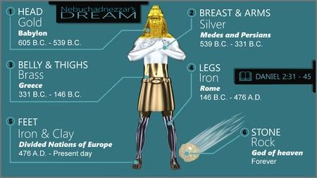 Photo pour Infographic Nebuchadnezzar\'s dream - image libre de droit