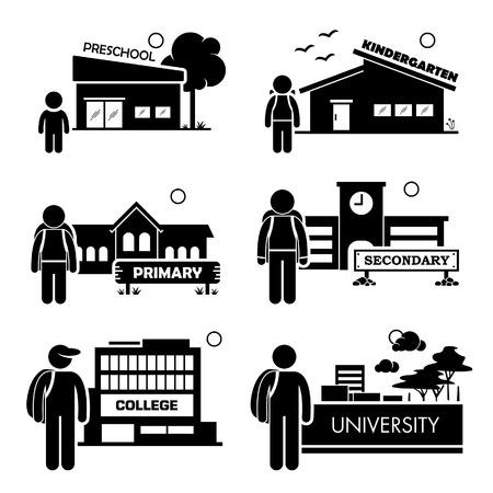 Illustration pour Student Education Level - Preschool, Kindergarten, Primary School, Secondary, College, University - Stick Figure Pictogram Icon Clipart - image libre de droit