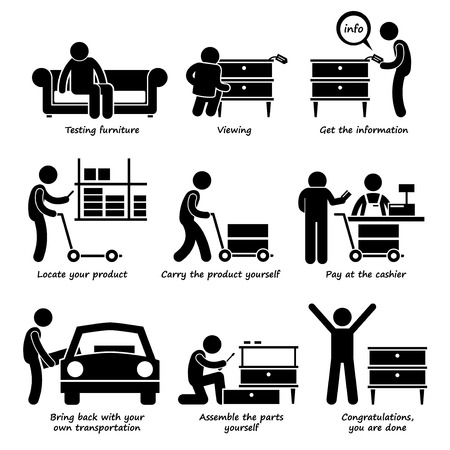 Illustration for Buy Furniture From Self Service Store Step by Steps Stick Figure Pictogram Icons - Royalty Free Image