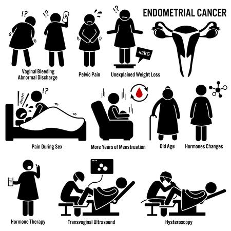 Illustration pour Endometrial Cancer Symptoms Causes Risk Factors Diagnosis Stick Figure Pictogram Icons - image libre de droit
