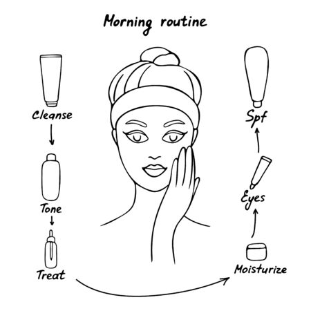 Illustration pour Morning skin care. A hand-drawn set of icons. Girl and products of cosmetic care. Vector - image libre de droit