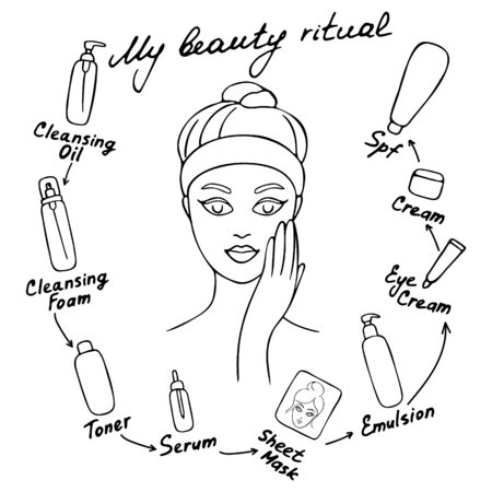 Illustration pour My daily routine. Skin care vector illustration. Correct order to apply skin care products. My beauty routine inscription - image libre de droit