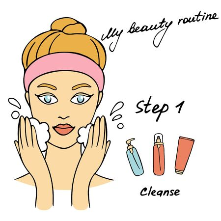 Illustration pour My daily routine. Skin care vector illustration. Correct order to apply skin care products. Step 1 Cleanse - image libre de droit
