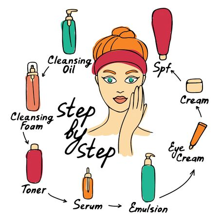 Illustration pour Female skin care. A hand-drawn set of icons. Girl and products of cosmetic care. Step by step inscription. Vector - image libre de droit