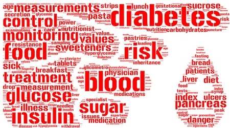 diabetes symbol tag cloud red words on a white background