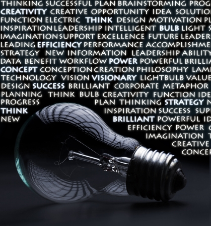 Old incandescent electric bulb with idea and creativity concept words