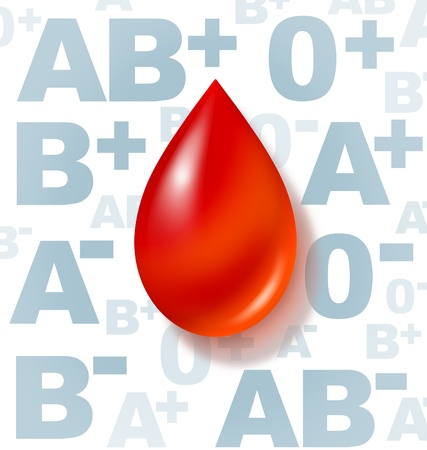 Blood group medical symbol representing the concept of transfusion by compatible donors to recipient patients in different categories ogf groups represented by a single red drop.