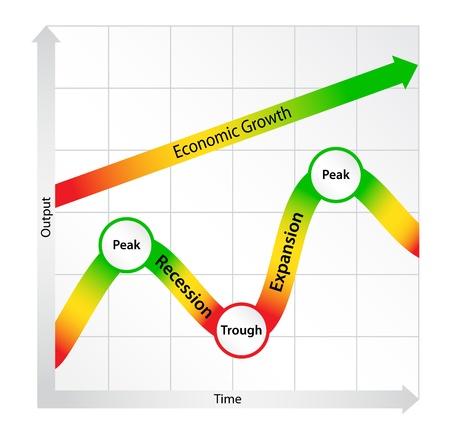 Economic Cycle Diagram