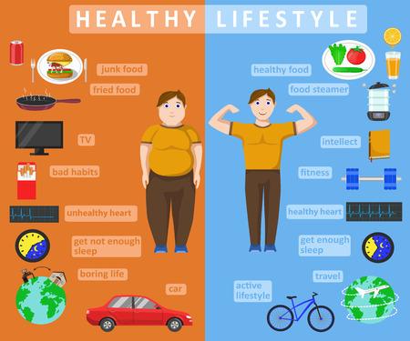 Ilustración de Healthy lifestyle infographics. Compare of fat and slim human body. Healthy and fast food concept. Color vector illustration - Imagen libre de derechos