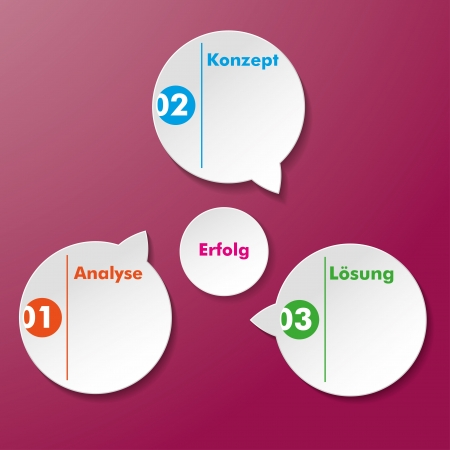 Four paper stickers with german text Analyse, Konzept, Loesung, Erfolg, translate  Analysis, Conception, Solution, Success
