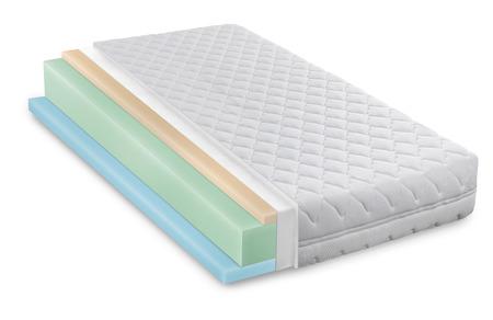 Photo pour Memory foam - latex mattress cross section  photo illustration - hi quality modern - image libre de droit