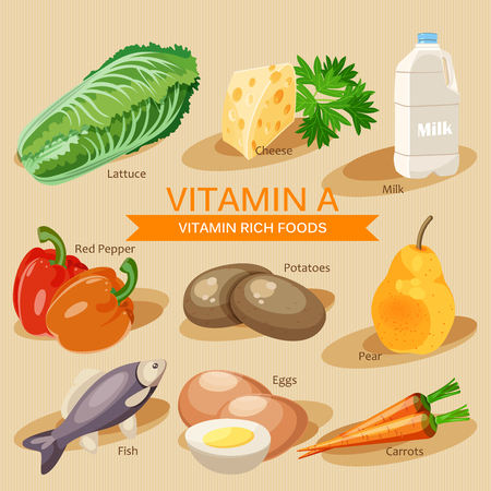 Illustration pour Groups of healthy fruit, vegetables, meat, fish and dairy products containing specific vitamins. Vitamin A. - image libre de droit