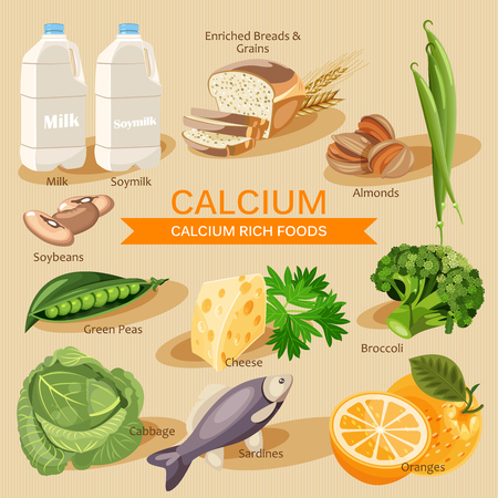 Illustration pour Vitamins and Minerals foods Illustration. Vector set of calcium rich foods. Calcium. Milk, soymilk, broccoli, oranges, soybeans,sardines, yogurt, okra, spinach, cheese,green beans and other - image libre de droit