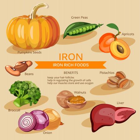 Illustration pour Vitamins and Minerals foods Illustration. Vector set of vitamin rich foods. Iron. Spinach, pumpkin seeds, green peas, apricots, broccoli, onions, raisins and almonds - image libre de droit