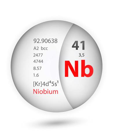 Niobium description