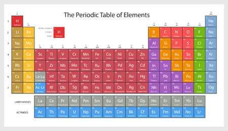 Illustration for Periodic table of elements. Vector illustration. - Royalty Free Image