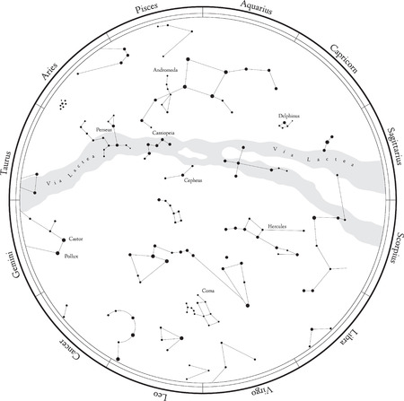 Zodiac star map with constellations, isolated on white. Milky way and stars.