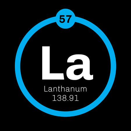 Ready Made Deisgns For Lanthanide