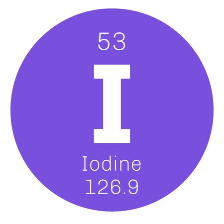 Ready Made Deisgns For Iodine