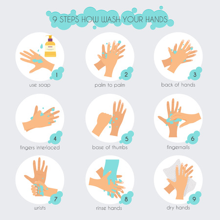 Illustration pour 9 steps to properly wash your hands.  Flat design modern vector illustration concept. - image libre de droit