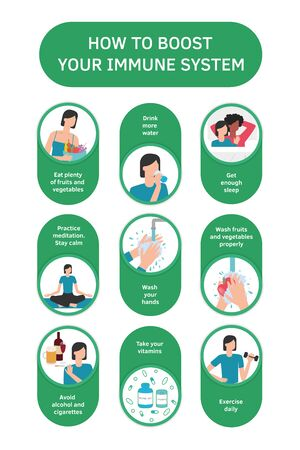 Illustration pour Vestor set of flat illustrations. How to boost your immune system. - image libre de droit