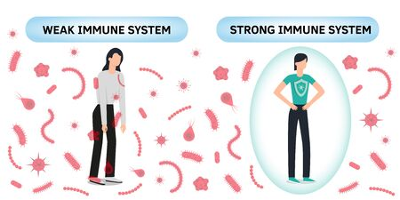 Illustration pour Immune system vector. Health bacteria virus protection. Medical prevention human germ. Healthy woman reflect bacteria attack with shield. Boost Immunity booster medicine concept illustration. Covid - image libre de droit