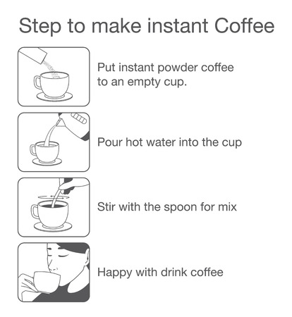 Illustration pour Step to make instant coffee for illustration in packaging and other in out line style. - image libre de droit