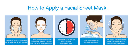 Illustration for How to apply facial sheet mask for beauty in 5 step. This illustration can apply to design packaging and other introduction. - Royalty Free Image