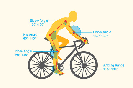 Guideline of good angle of body to increase cycling quality and safety. This is called bike fit or bike fitting