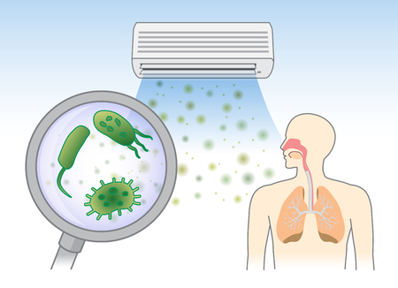 Illustration pour Bacteria in dust from air conditioner into respiratory with breathing. Illustration about cause of allergy. - image libre de droit