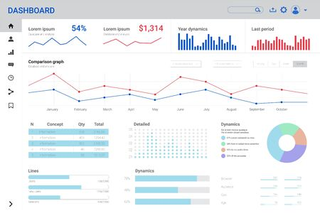 Illustration pour Admin dashboard design for website. Business, analytics and big data infographic template. Vector flat illustration. User panel design. - image libre de droit
