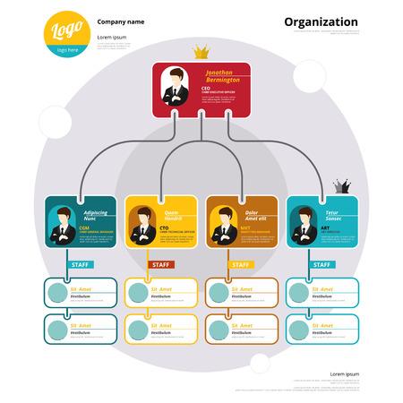 Foto für Organization chart, Coporate structure, Flow of organizational. Vector illustration. - Lizenzfreies Bild